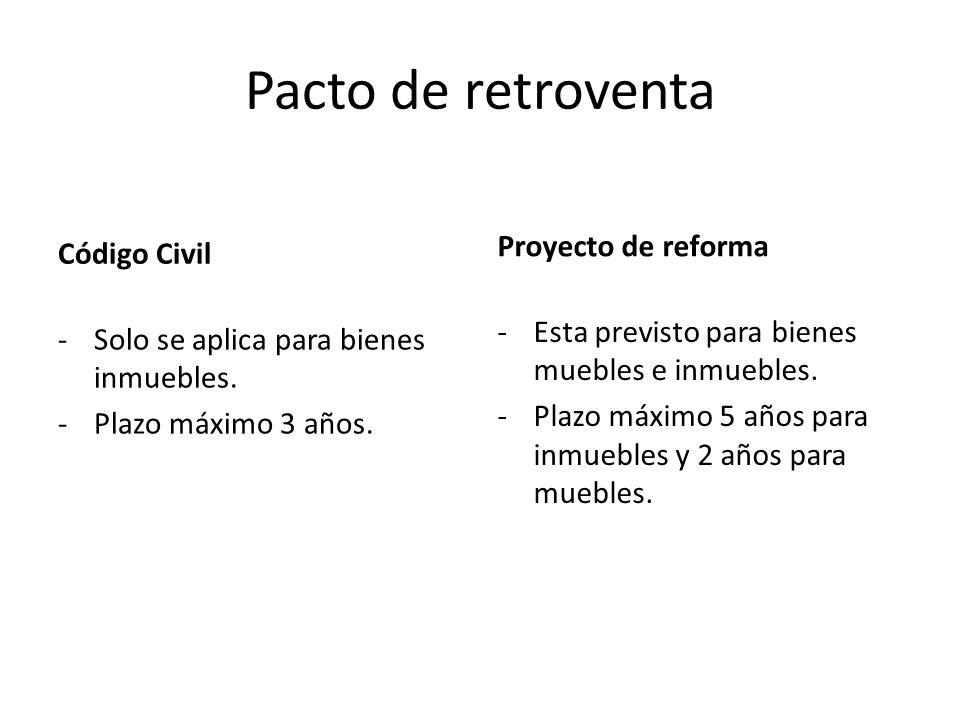 Pacto de retroventa Proyecto de reforma Código Civil