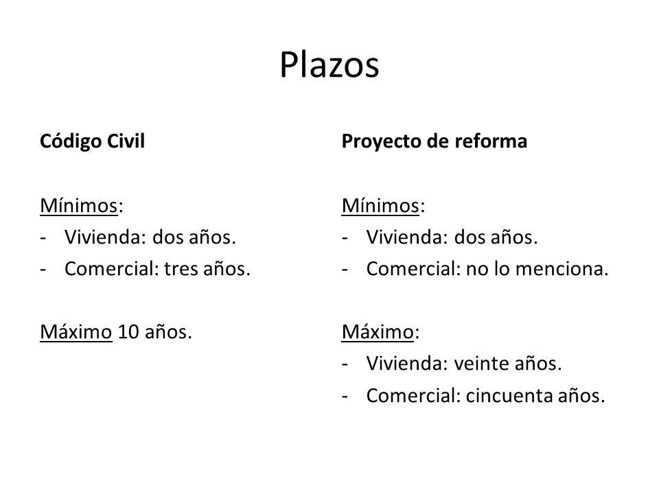 Plazos Código Civil Proyecto de reforma Mínimos: Vivienda: dos años.