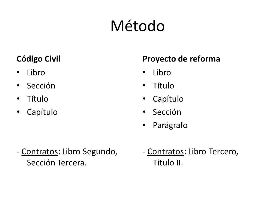 Método Código Civil Proyecto de reforma Libro Sección Título Capítulo