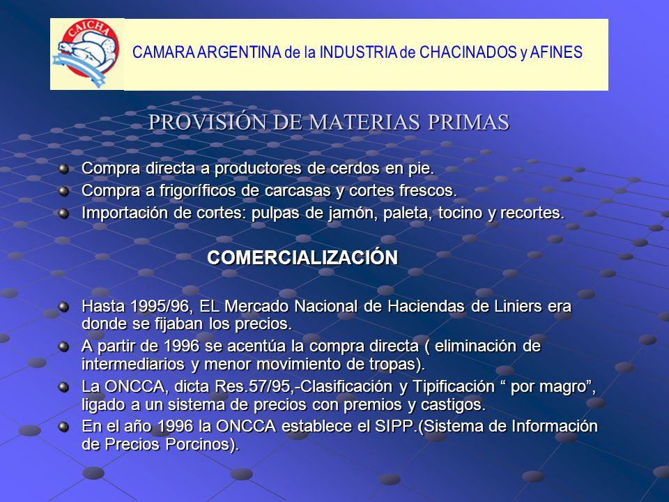 PROVISIÓN DE MATERIAS PRIMAS