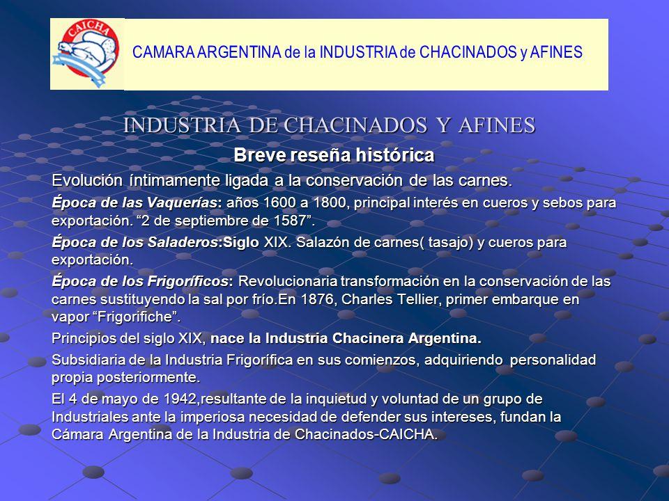 INDUSTRIA DE CHACINADOS Y AFINES