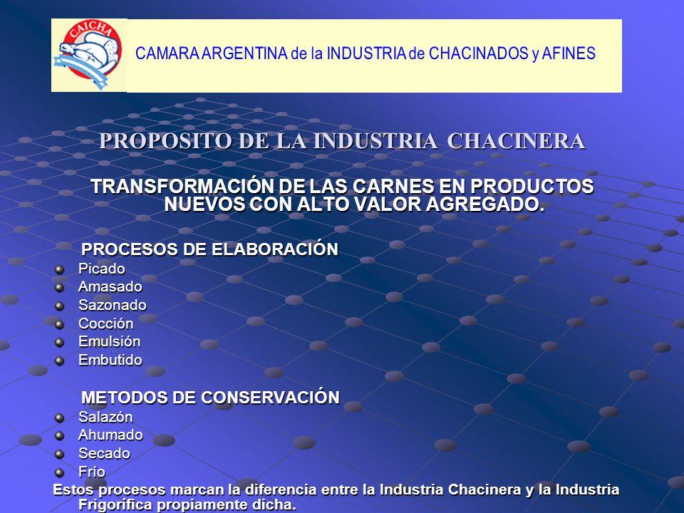 PROPOSITO DE LA INDUSTRIA CHACINERA