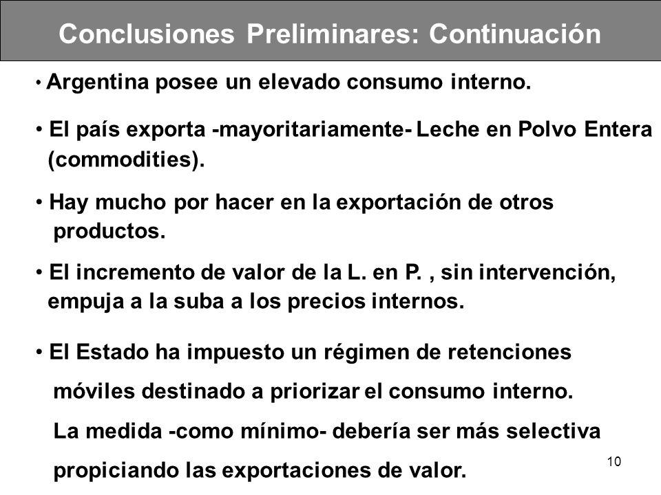 Conclusiones Preliminares: Continuación