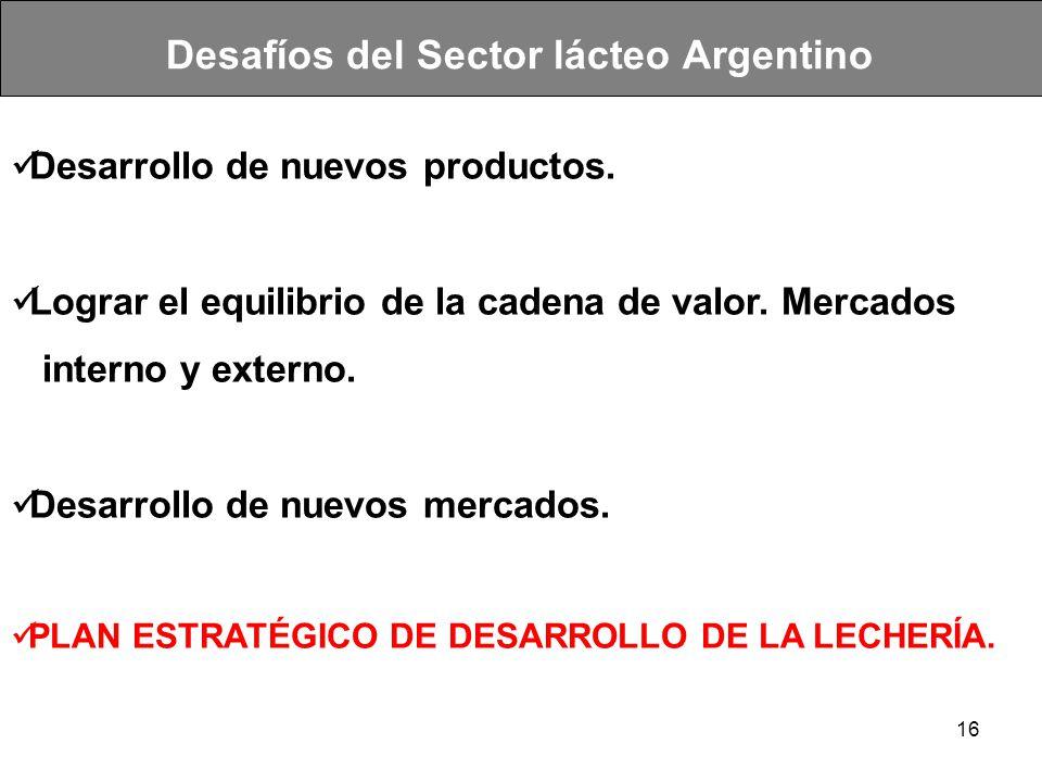 Desafíos del Sector lácteo Argentino