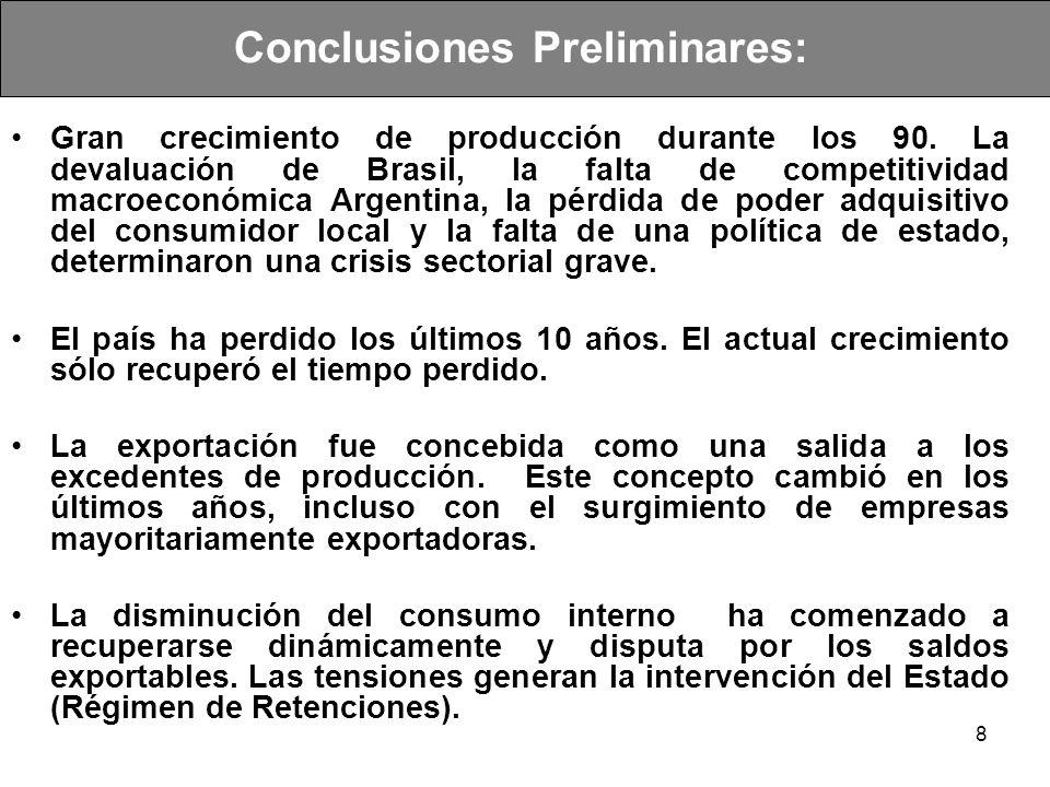 Conclusiones Preliminares: