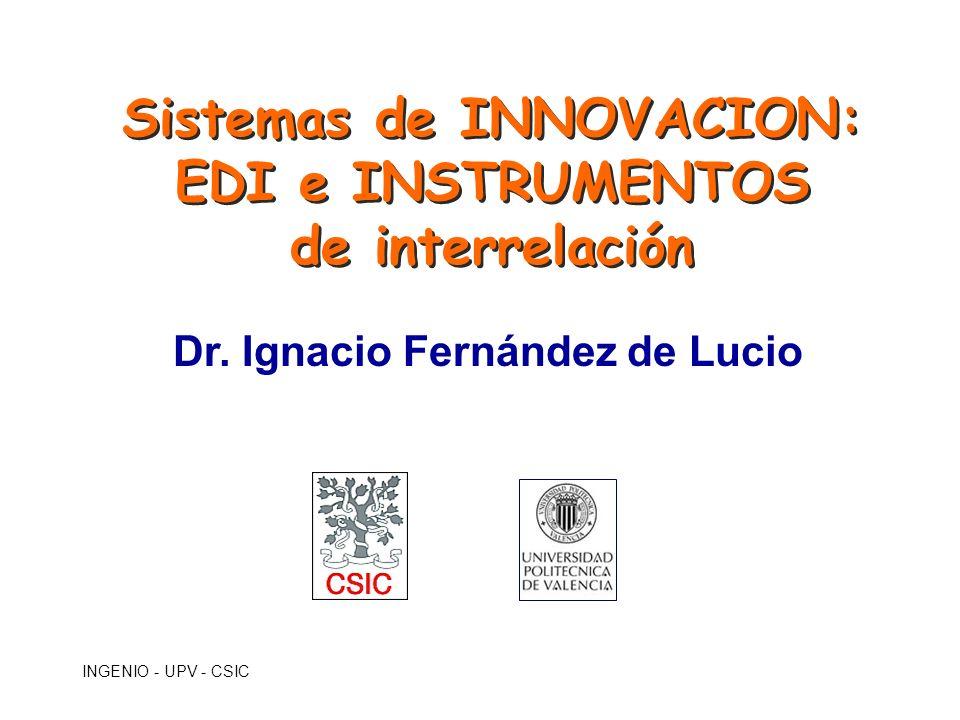 Sistemas de INNOVACION: EDI e INSTRUMENTOS de interrelación