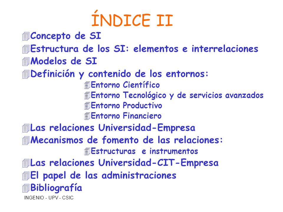 ÍNDICE II Concepto de SI