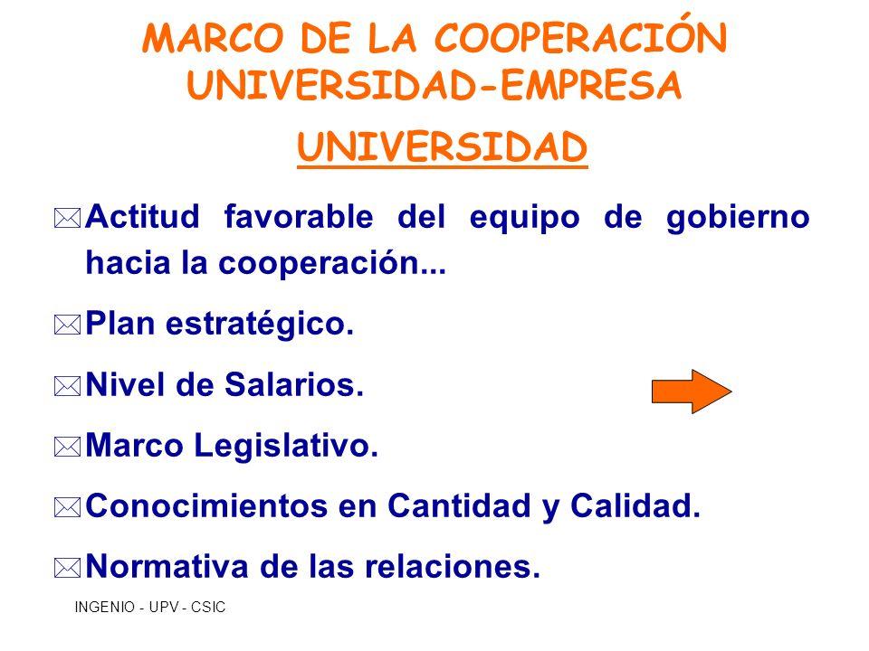 MARCO DE LA COOPERACIÓN UNIVERSIDAD-EMPRESA