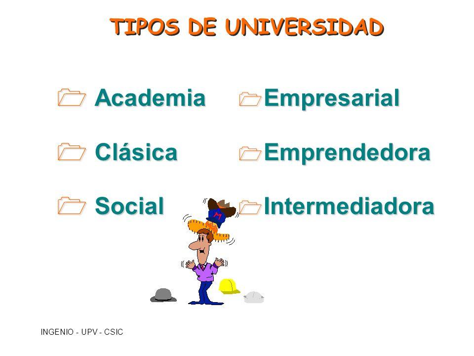 Academia Clásica Social Empresarial Emprendedora Intermediadora