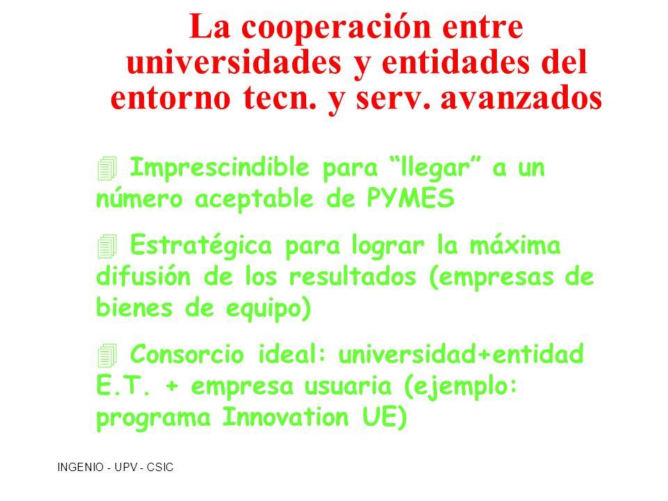 La cooperación entre universidades y entidades del entorno tecn. y serv. avanzados