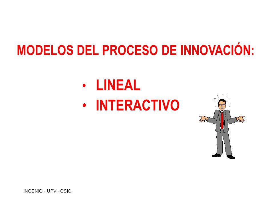 MODELOS DEL PROCESO DE INNOVACIÓN: