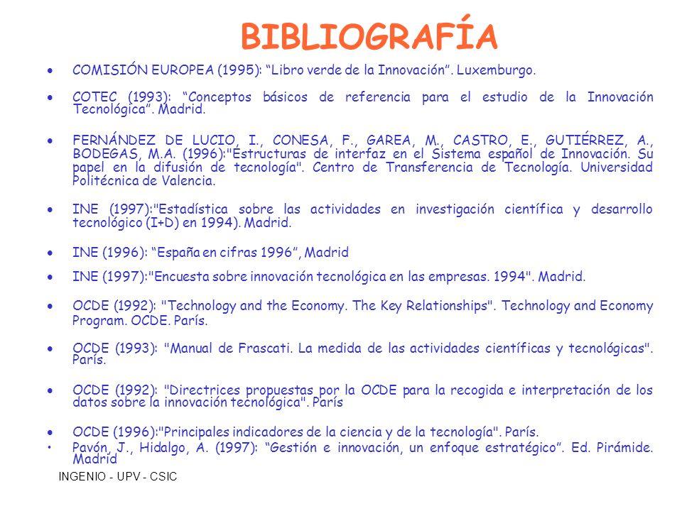 BIBLIOGRAFÍA COMISIÓN EUROPEA (1995): Libro verde de la Innovación . Luxemburgo.