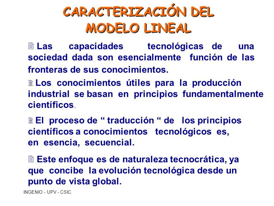 CARACTERIZACIÓN DEL MODELO LINEAL