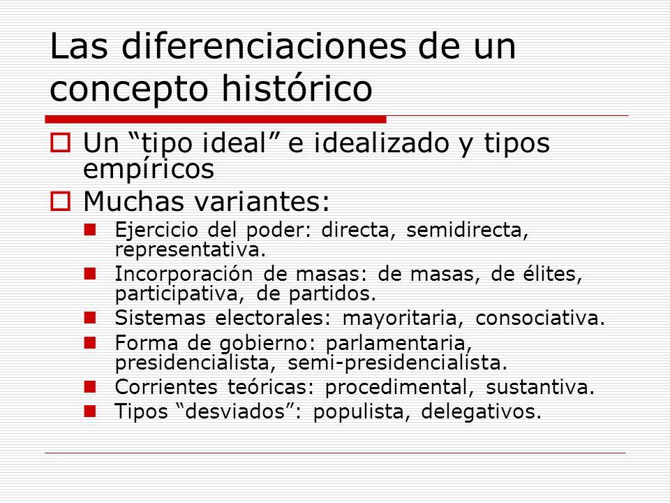 Las diferenciaciones de un concepto histórico