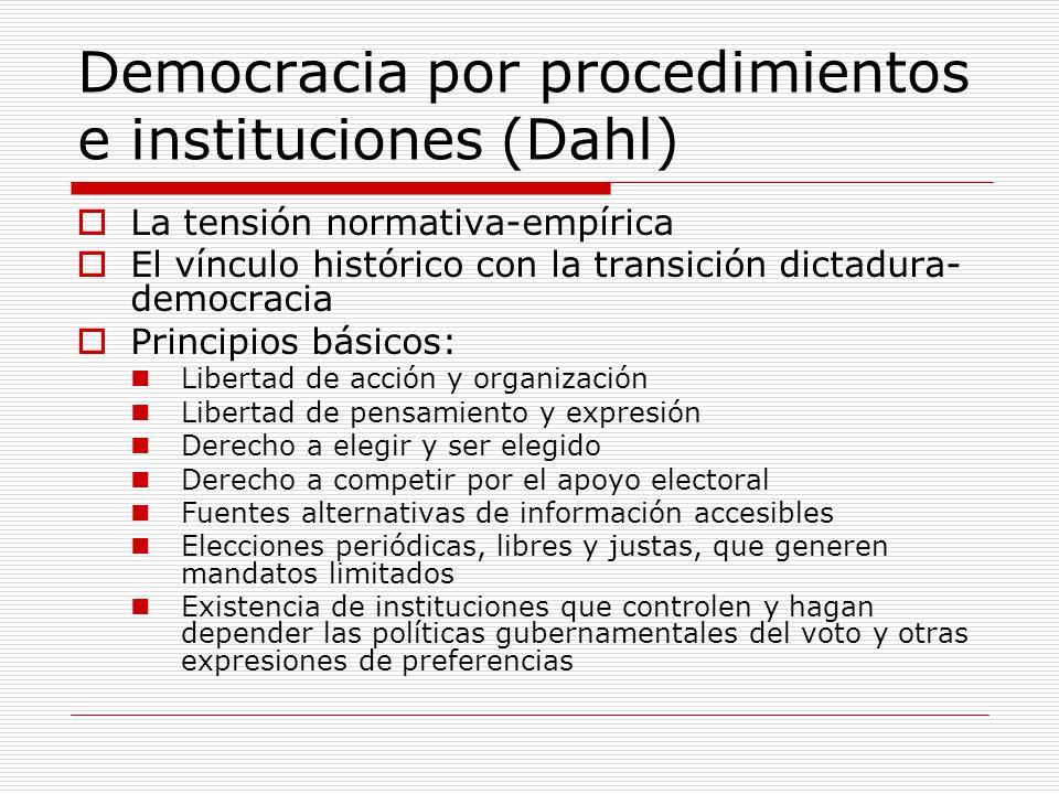 Democracia por procedimientos e instituciones (Dahl)