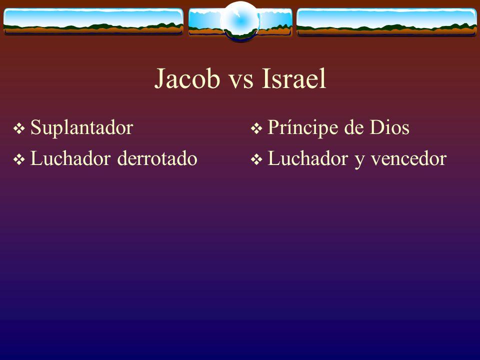 Jacob vs Israel Suplantador Luchador derrotado Príncipe de Dios