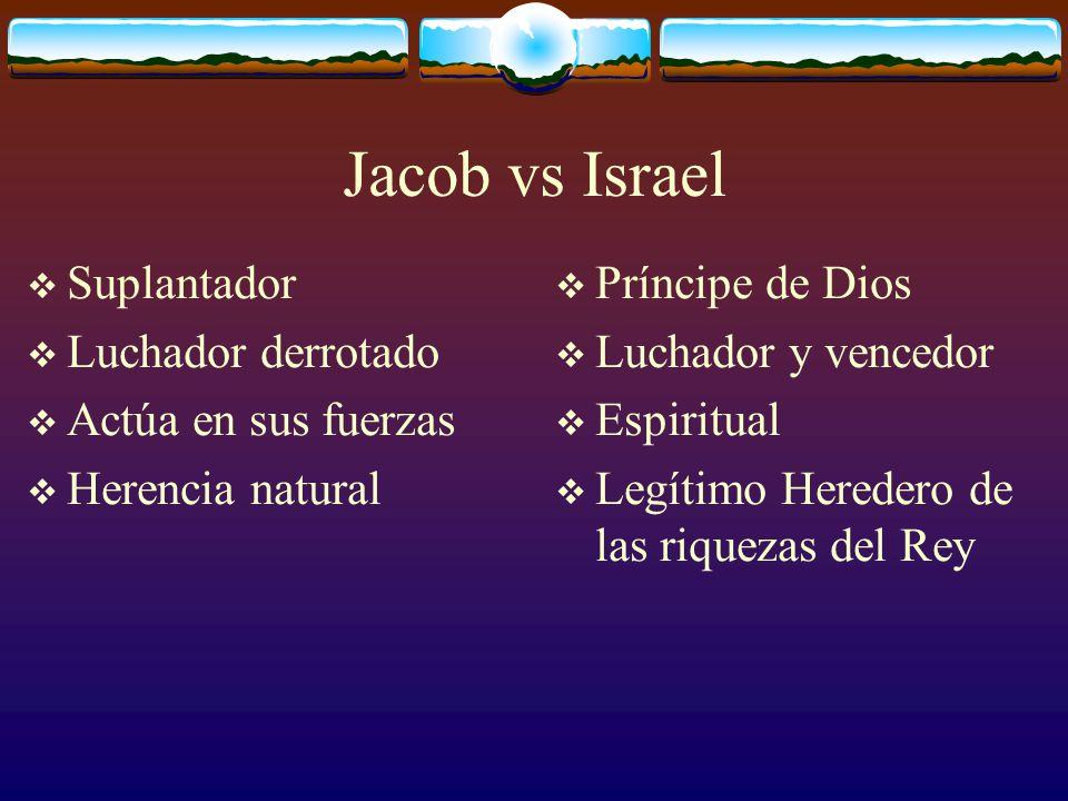 Jacob vs Israel Suplantador Luchador derrotado Actúa en sus fuerzas