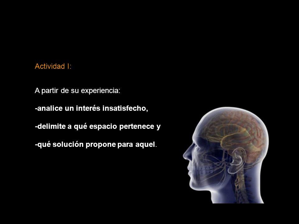 Actividad I: A partir de su experiencia: -analice un interés insatisfecho, -delimite a qué espacio pertenece y.