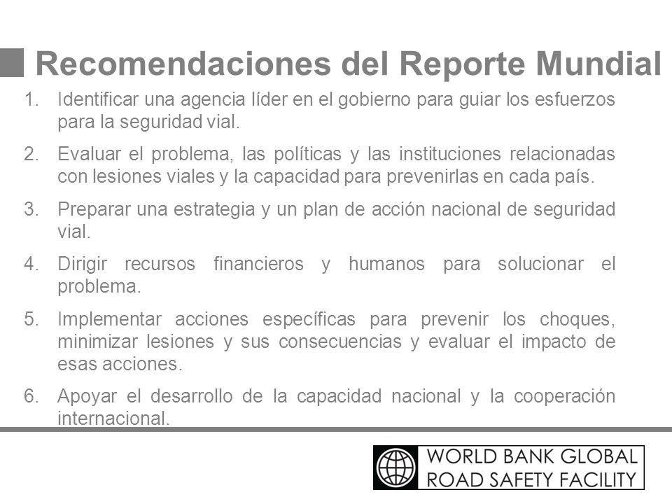 Recomendaciones del Reporte Mundial