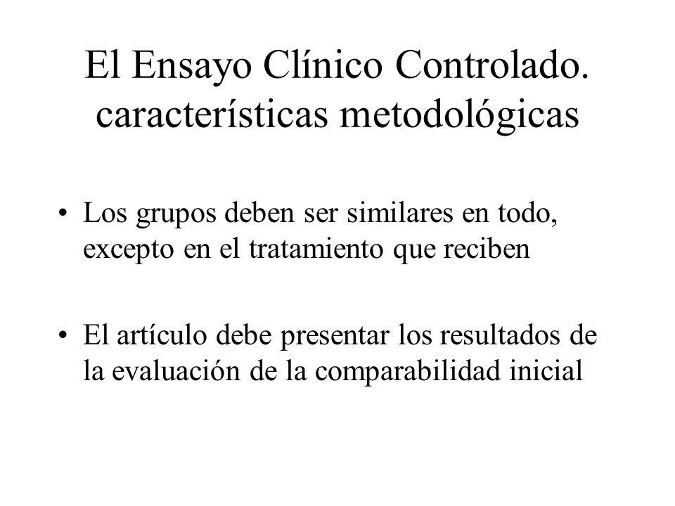 El Ensayo Clínico Controlado. características metodológicas