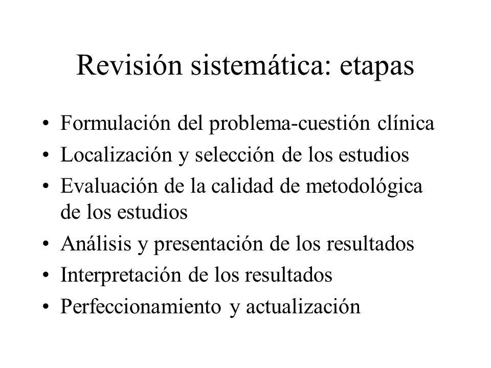 Revisión sistemática: etapas