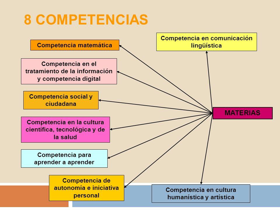 8 COMPETENCIAS MATERIAS Competencia en comunicación lingüística