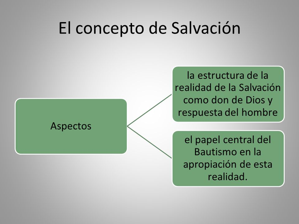 El concepto de Salvación