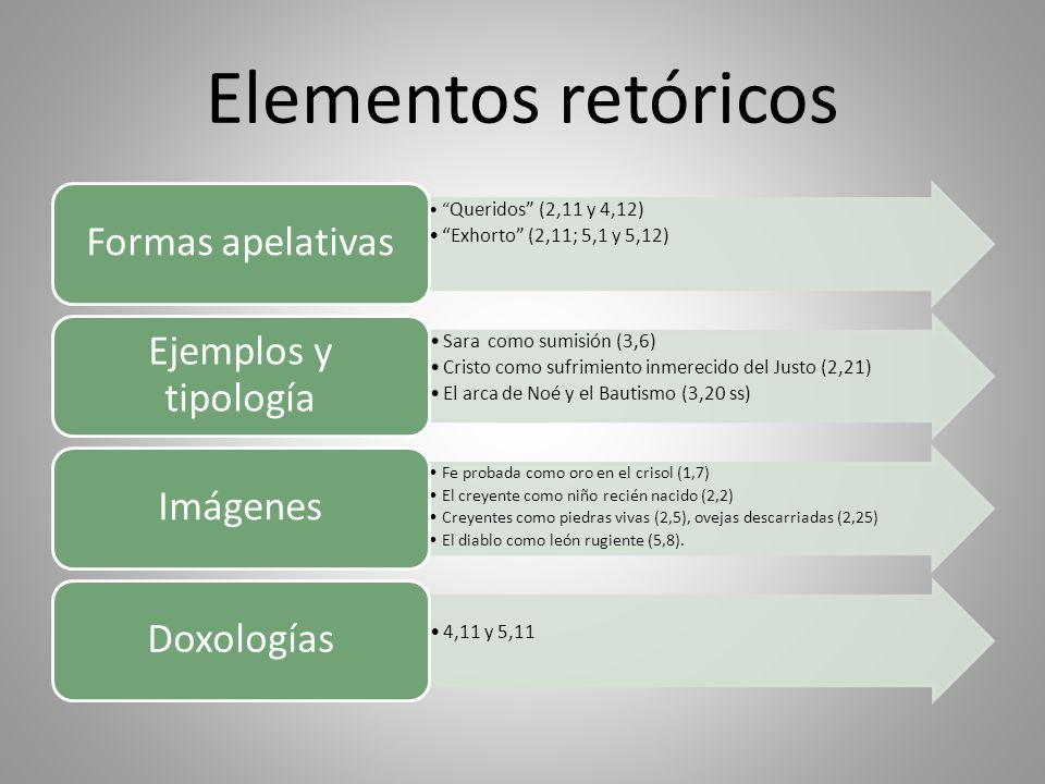 Elementos retóricos Exhorto (2,11; 5,1 y 5,12)