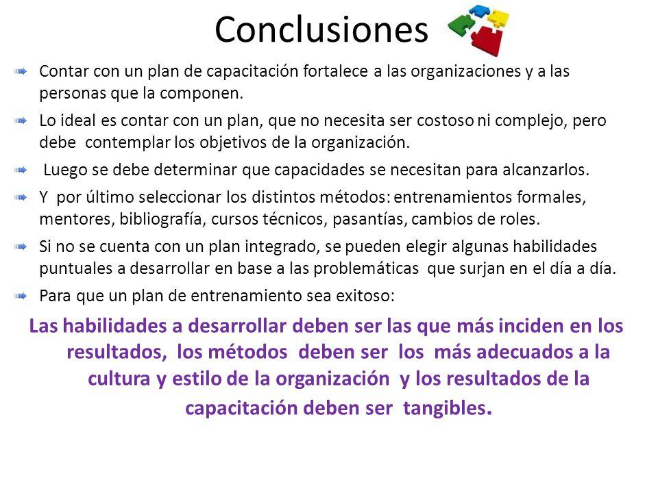 Conclusiones Contar con un plan de capacitación fortalece a las organizaciones y a las personas que la componen.