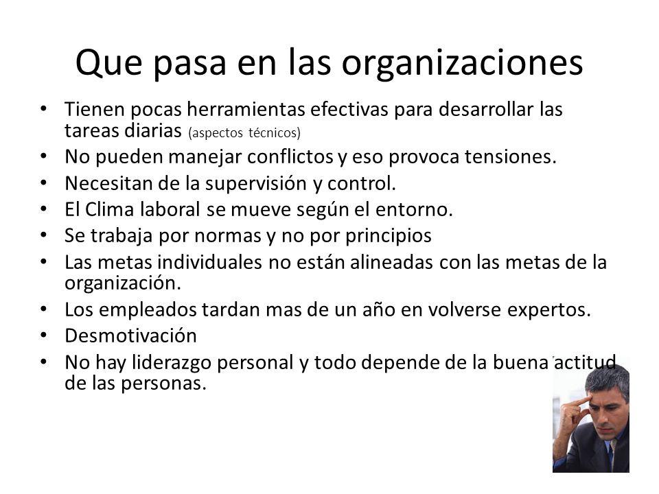 Que pasa en las organizaciones