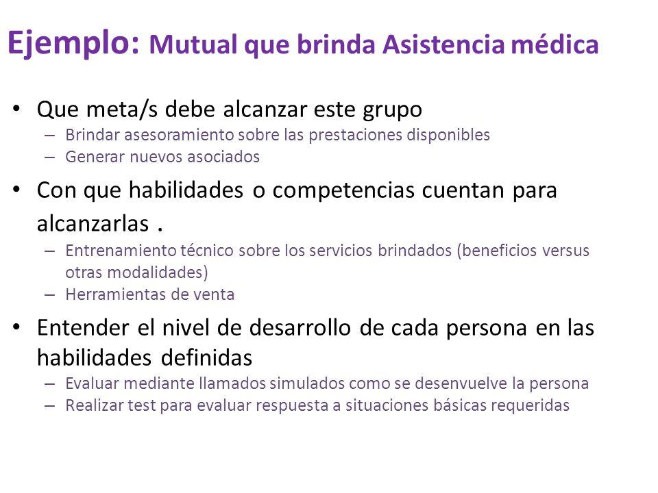 Ejemplo: Mutual que brinda Asistencia médica