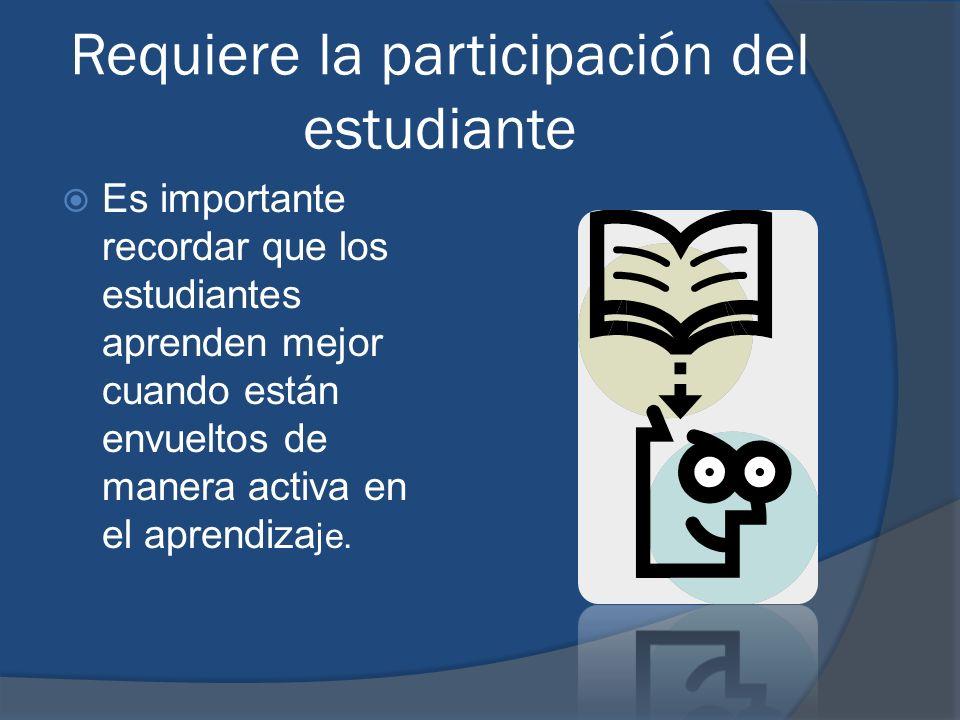 Requiere la participación del estudiante