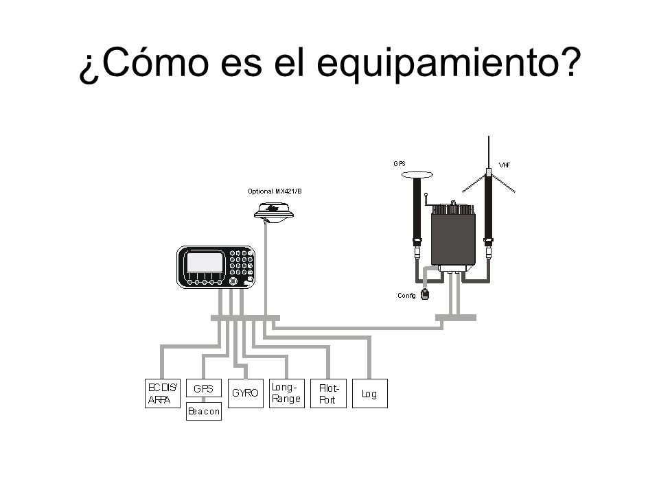 ¿Cómo es el equipamiento