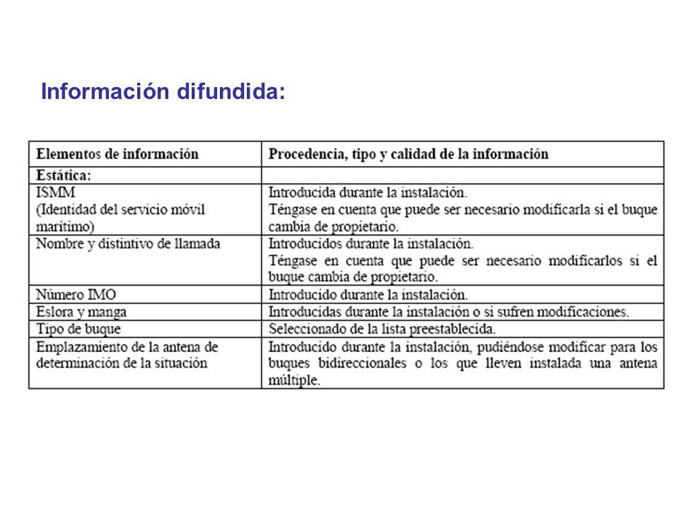 Información difundida: