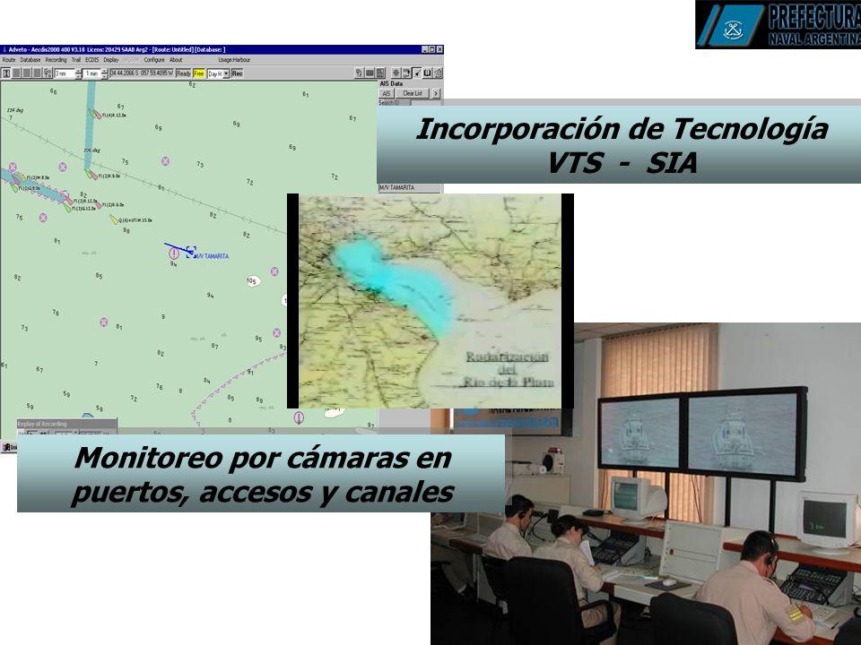 Incorporación de Tecnología VTS - SIA