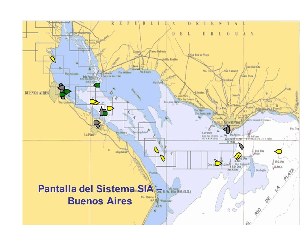 Pantalla del Sistema SIA – Buenos Aires