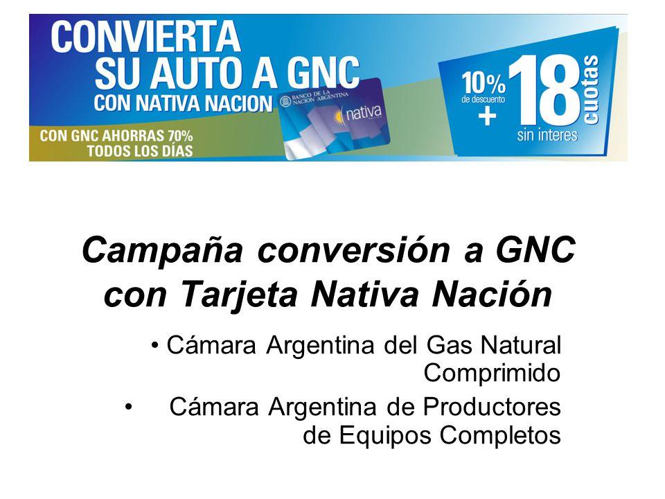 Campaña conversión a GNC con Tarjeta Nativa Nación
