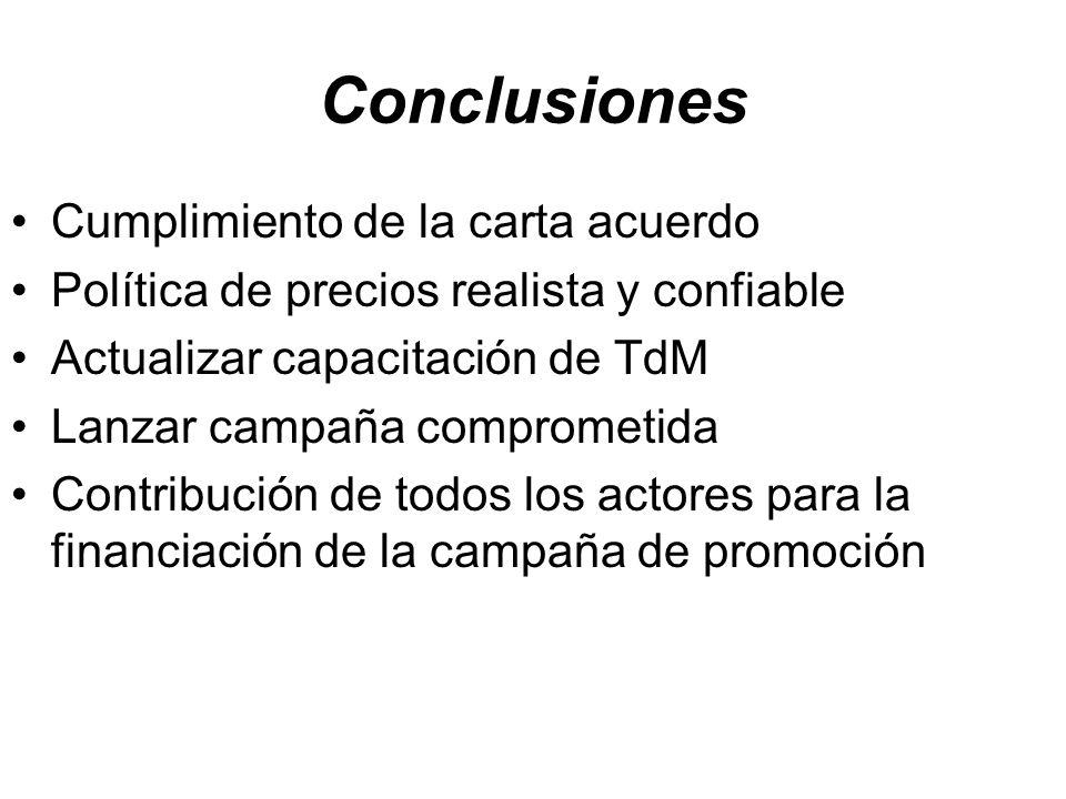 Conclusiones Cumplimiento de la carta acuerdo