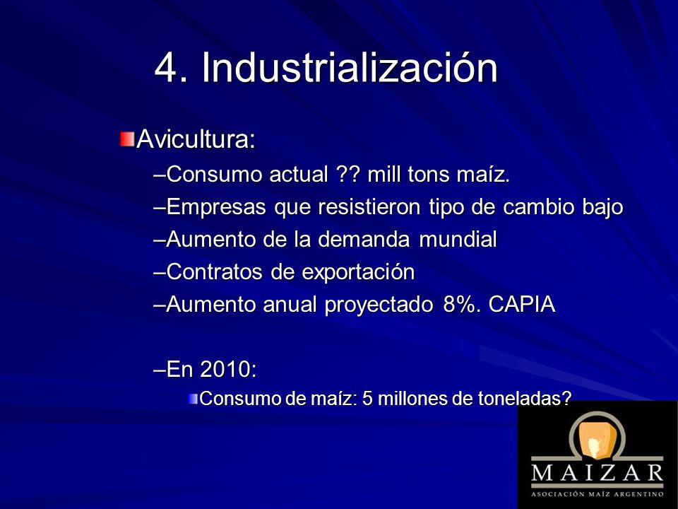 4. Industrialización Avicultura: Consumo actual mill tons maíz.