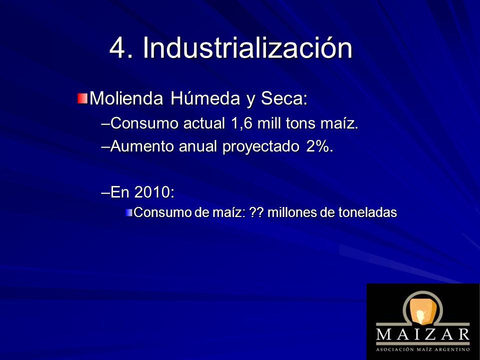 4. Industrialización Molienda Húmeda y Seca: