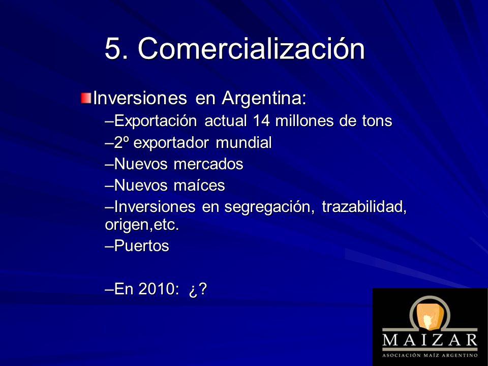 5. Comercialización Inversiones en Argentina: