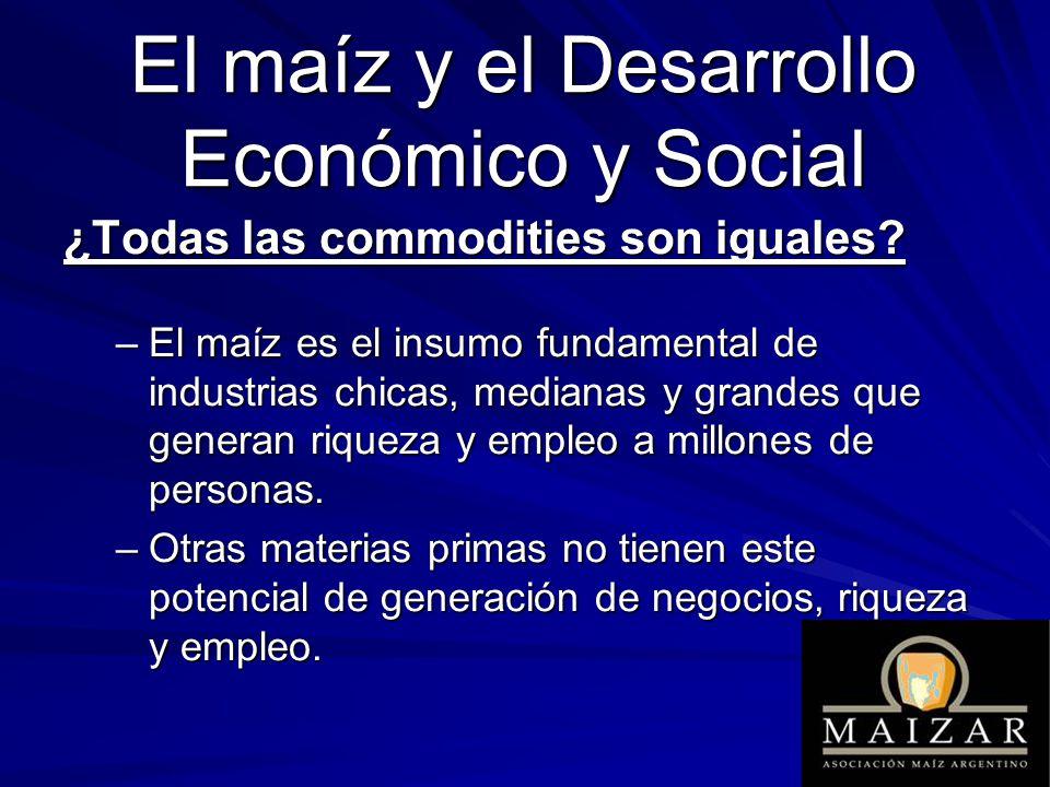 El maíz y el Desarrollo Económico y Social