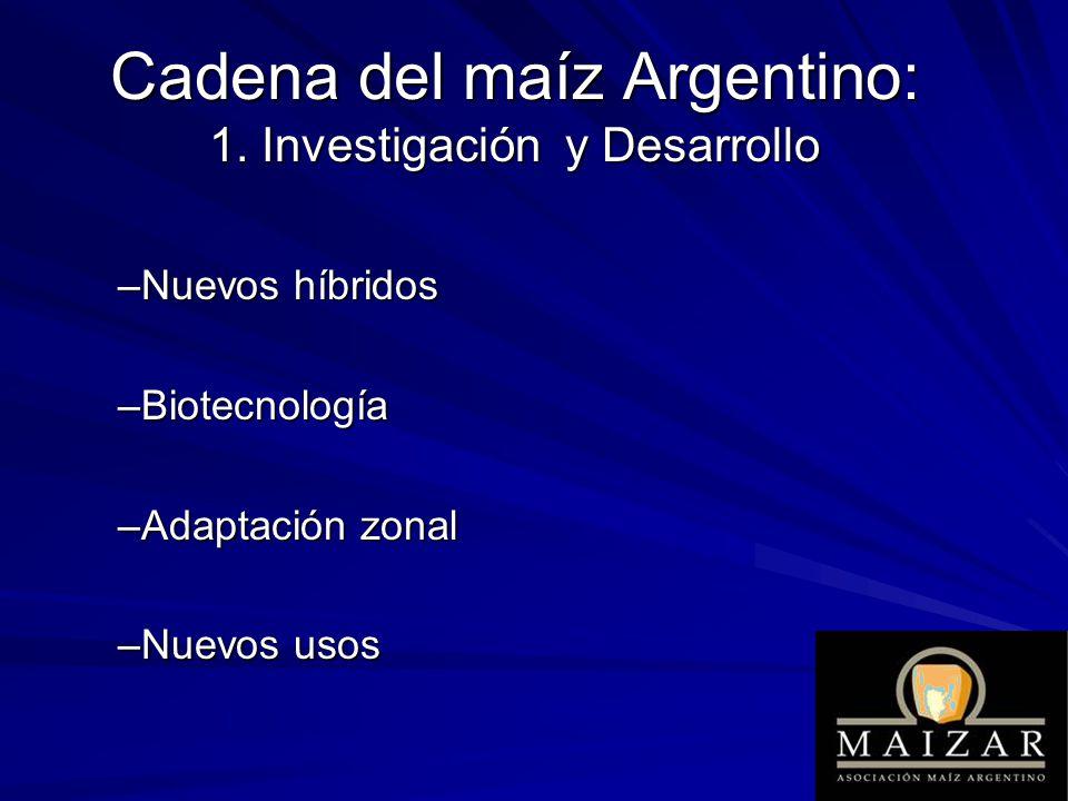Cadena del maíz Argentino: 1. Investigación y Desarrollo