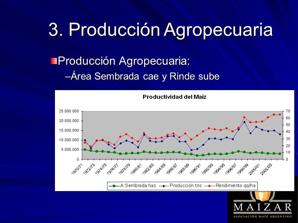 3. Producción Agropecuaria