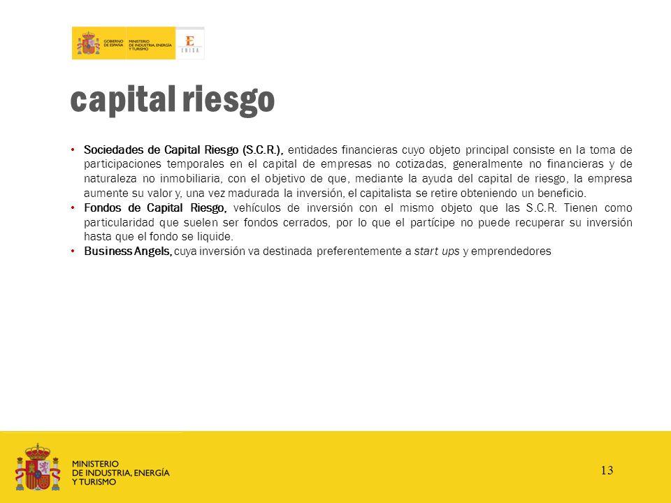 www.enisa.escapital riesgo.