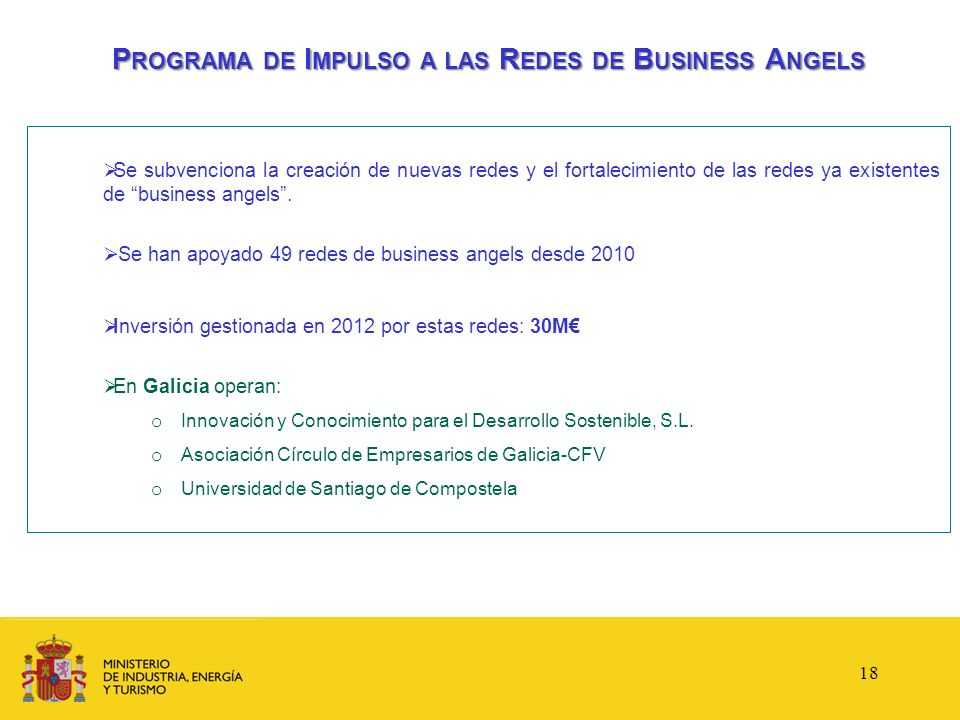 Programa de Impulso a las Redes de Business Angels