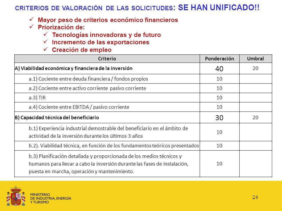 criterios de valoración de las solicitudes: SE HAN UNIFICADO!!