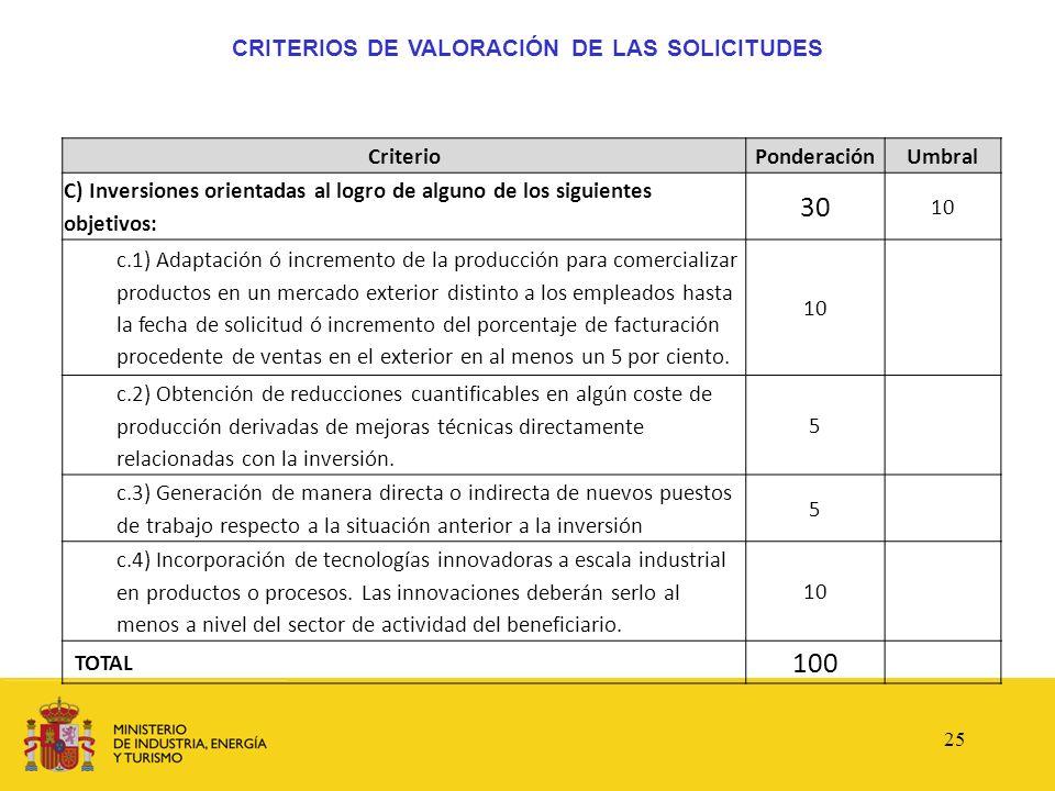 criterios de valoración de las solicitudes