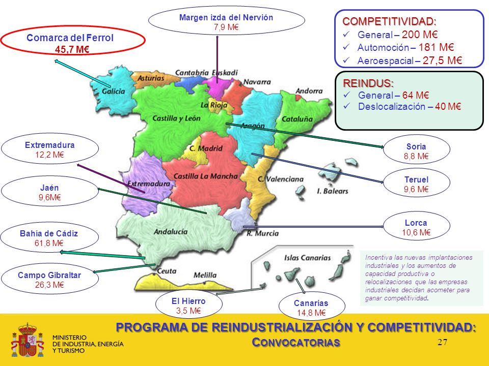 PROGRAMA DE REINDUSTRIALIZACIÓN Y COMPETITIVIDAD: Convocatorias