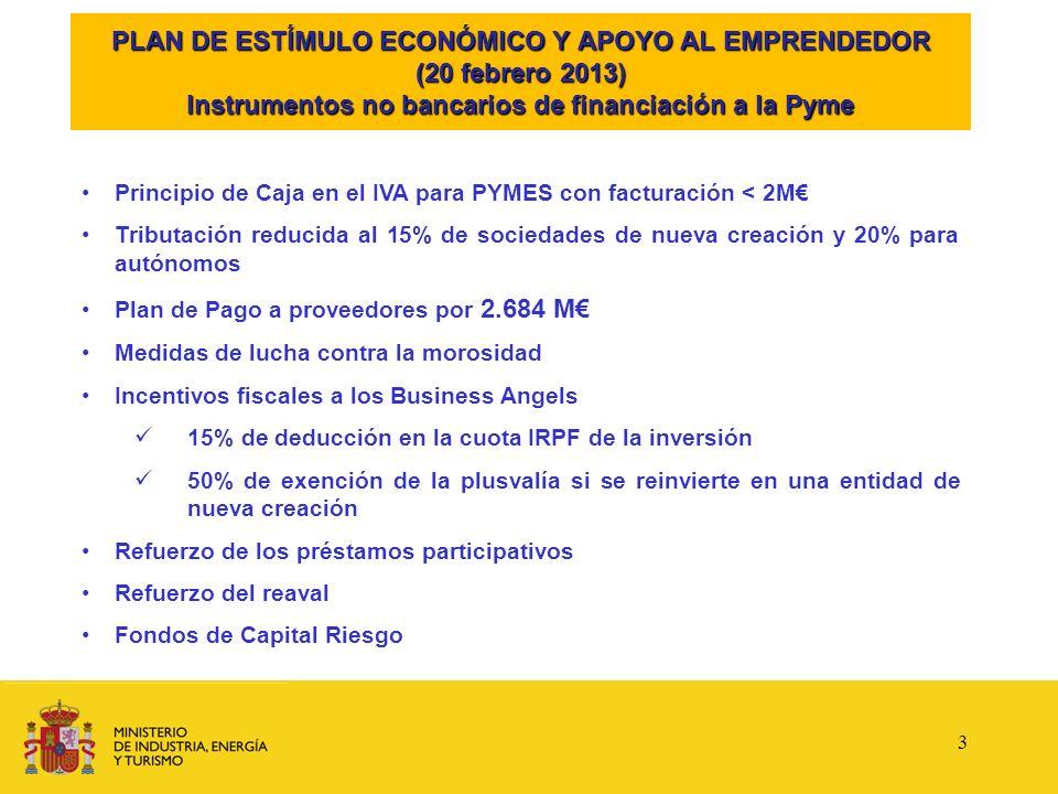 PLAN DE ESTÍMULO ECONÓMICO Y APOYO AL EMPRENDEDOR (20 febrero 2013) Instrumentos no bancarios de financiación a la Pyme